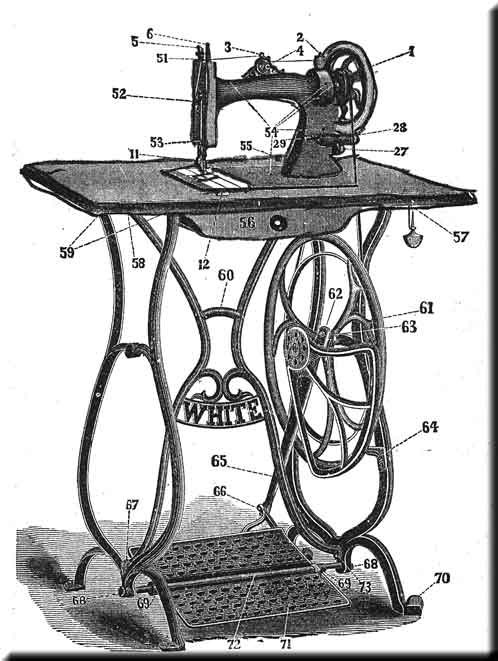 singer treadle sewing machine parts manual
